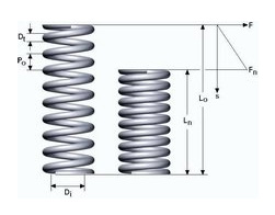 compression and tension springs